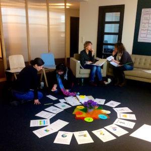 LernCoach Gruppenarbeit Motivatoren