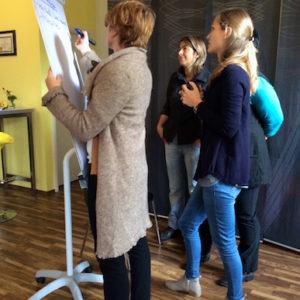 Gruppenarbeit in der LernCoach-Ausbildung